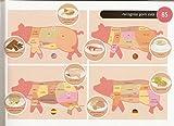 The Museum Outlet–FC 85–riconoscere maiale grafici di tagli–A3poster Print