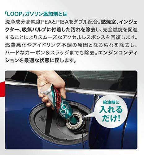 シュアラスターガソリン添加剤[エンジン内を洗浄してよみがえる加速感]ループパワーショットSurLusterLP-14LP-14