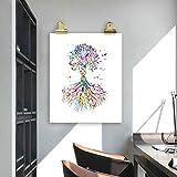 GIRDSS Science Cadeaux décoration Tronc Biologique Affiche Toile Peinture Image 60x80 cm sans Cadre