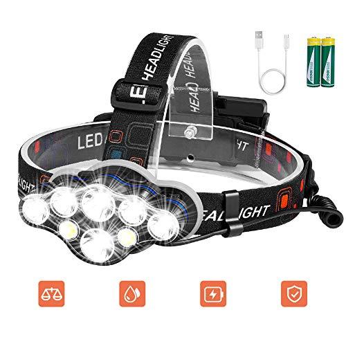 E-thinker Led Headlamp