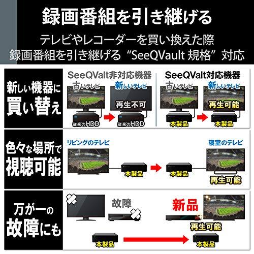 エレコムHDD外付けハードディスク3TBSeeQVault対応テレビ録画かんたん接続ガイド付き静音ファンレス設計ブラックELD-QEN2030UBK