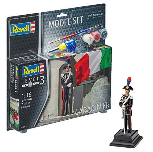 Revell- Model Set Carabinier Kit di Modelli in plastica con Adesivo, Colori primari e Pennello, Multicolore, 62802