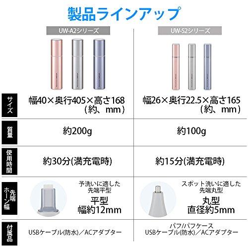 シャープSHARP超音波ウォッシャー(コンパクト軽量タイプUSB防水対応)シルバー系UW-S2-S