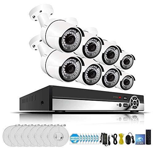 RENJUN Cámara CCTV Inalámbrica, HD Inalámbrico con Grabador NVR De Pantalla, Detección Dinámica Y Alarma De Transmisión NVR Cámaras de vigilancia (Size : A+2TB)