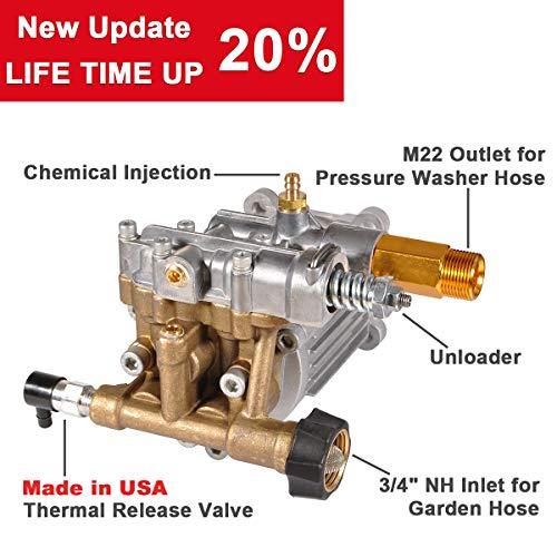 YAMATIC 3300 PSI Pressure Washer Pump 2.5 GPM 3/4