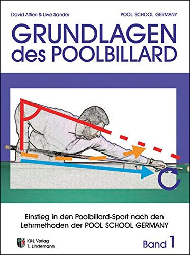 Grundlagen des Poolbillard 1: Einstieg in den Poolbillard-Sport nach den Lehrmethoden der POOL SCHOOL GERMANY