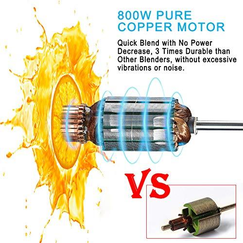 Batidora de Mano Powerful 4 en 1, Licuadora 800W con picadora y ...