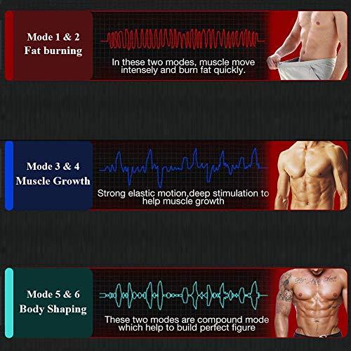 CHENAN Elettrostimolatore Muscolare,EMS Stimolatore Addominale, Elettrostimolatore per Addominali,Cinture tonificanti,Addome/Braccio/Gambe/Waist/Glutei Massaggi-Attrezzi,USB Ricaricabile-Uomo/Donna