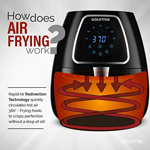 Gourmia GAF318 4 Qt Digital Air Fryer - Oil-Free Healthy Cooking - 7 One Touch Preset Modes - Removable, Dishwasher-Safe Tray - Free Recipe Book Included
