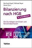 Bilanzierung nach HGB in Schaubildern: Die Grundlagen von Einzel- und