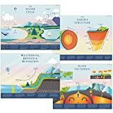 Earth Science Decorations and Teaching Posters - Middle School Geology Posters Set Includes: Earth's Structure, Weathering and Erosion, Plate Tectonics, and The Water Cycle Poster. Large 13x17 inches, Dry-Erase, and Made in USA.