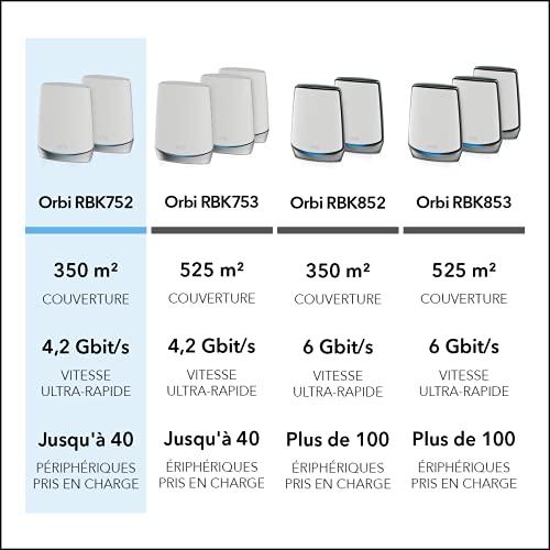 NETGEAR Système WiFi 6 Mesh Tri Bandes Orbi (RBK752), Pack de 2, Routeur WiFi 6 AX4200, WiFi jusqu'à 4.2 Gbit/s, Couverture WiFi Mesh performante de 350m², idéal murs épais, compatible toutes box