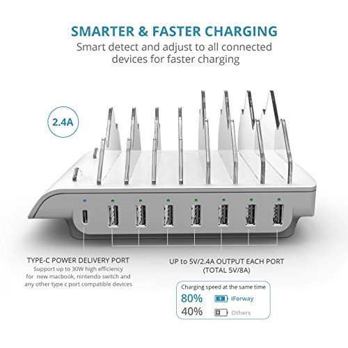 Multiport USB Charging Station Dock - iForway Desktop 8 Ports Charging Station Multiple Devices Organizer Quick Charger Stand with PD Type-C for New MacBook iPhone iPad Cell Phone Tablets (White)