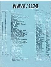 WWVA 1770 Wheeling WV VINTAGE October 4 1975 Music Survey Tanya Tucker #1