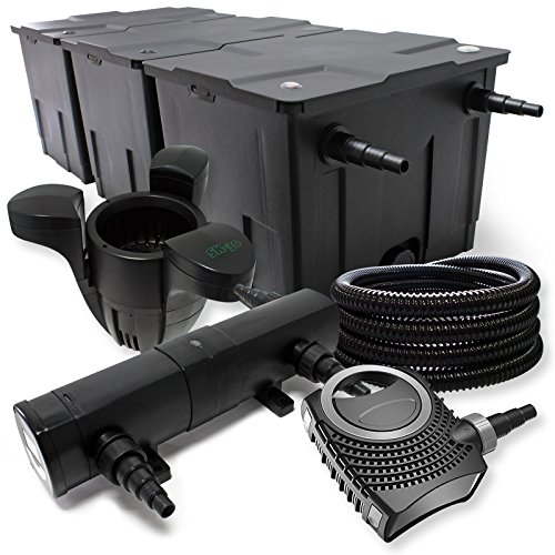 Filter Set aus Bio Teichfilter bis 90000l, UVC Klärer mit 18W, 80W Pumpe, 25m Schlauch, Skimmer