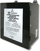 Surge Guard 40100 Basic Automatic Transfer Switch - 50 Amp