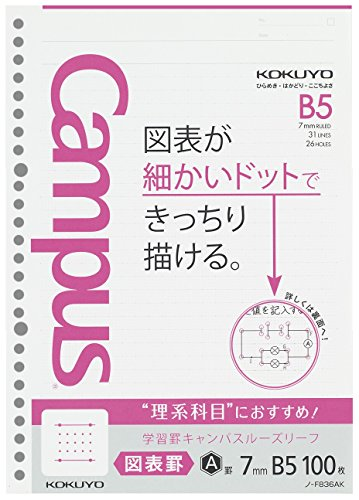 コクヨ・学習罫キャンパス ルーズリーフ〈図表罫〉(7mm罫)ノ-F836AK