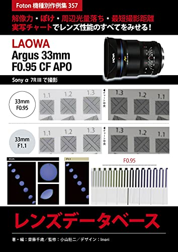 LAOWA Argus 33mm F095 CF APO Lens Database: Foton Photo collection samples 357 Using Sony a7R III (Japanese Edition)