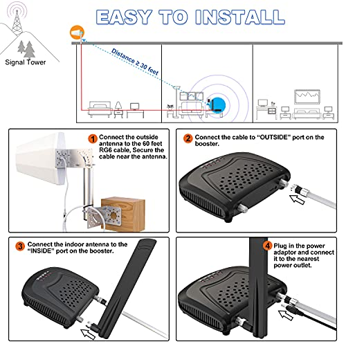 Amazboost Cell Phone Signal Booster Kit(A0),Suitable for All U.S. Carriers -Verizon,AT&T, T-Mobile, Sprint & More,Cell Phone Booster for Home Up to 1,500 sq ft,Signal Booster