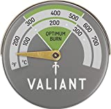 Valiant FIR116 - Termómetro, Verde/Gris, 63 mm