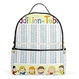 Mochila escolar multiplicación para niños de 3 a 9 años de edad, de lona