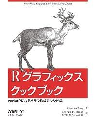 Rグラフィックスクックブック