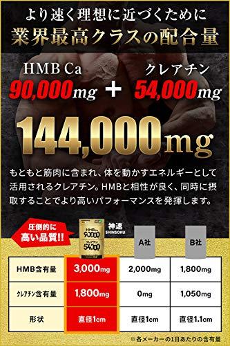 国産HMBサプリメント神速アンチドーピング認証450タブレット30日分