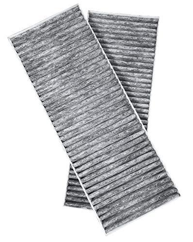 Comedes Ersatz Aktivkohlefilter-Set passend für Bora Basic Kochfeld BHU, BFIU und BIU | einsetzbar statt Bora Filterset BAKFS/BAKFS-002