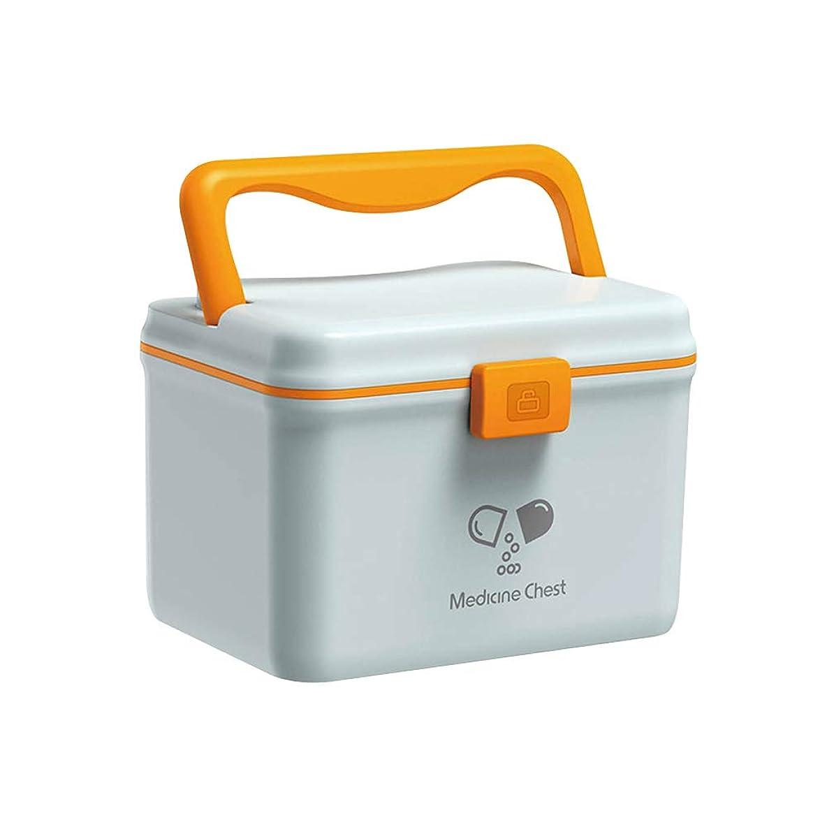 発見乱雑なぴったり救急箱 薬箱 医療箱 収納箱 多機能収納ケース 大容量 家庭用 収納 ケース ボックス 取っ手付き 薬入れ 小物 入れ 北欧スタイル (Nordic blue - box)