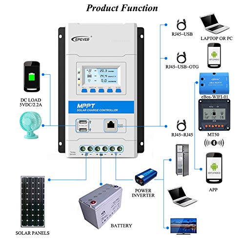 EPEVER Latest MPPT 40A Solar Charge Controller, 12V/24V TRIRON 4210N Intelligent Modular-Designed Regulator with Software Moblie APP -Updated Version of Tracer A/an Series&RS485&MT50&RTS