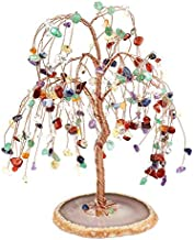 Feng Shui Money Tree Natural Crystal Quartz Lucky Tree Hand Wrapped Artificial Tree Bonsai Style Home Office Decor for Attracting Luck Wealth Fortune (Seven Colors)