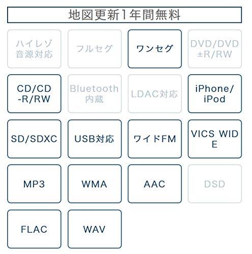 KENWOOD(ケンウッド)カーナビ彩速ナビ8型MDV-L308L専用ドラレコ連携無料地図更新/ワンセグ/Android&iPhone対応/CD/SD/USB/VICS/タッチパネル
