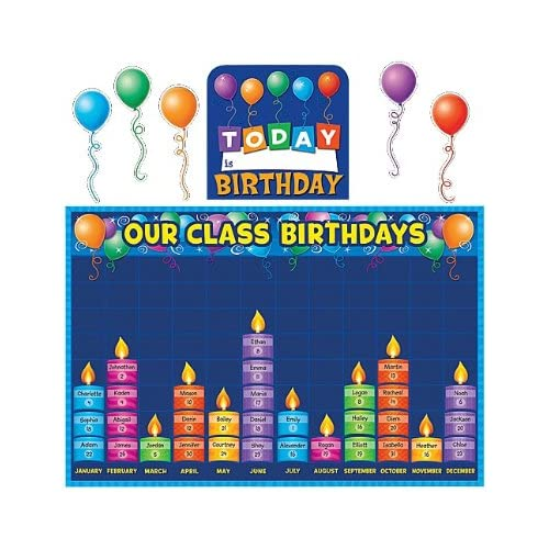 Teacher Created Resources 5335 Birthday Graph Bulletin Board
