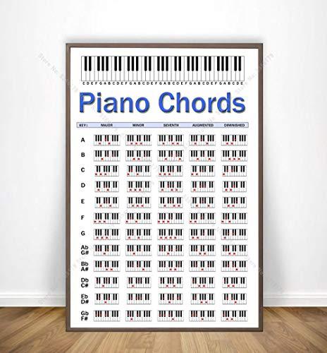 Piano Akkoord Sleutel Muziek Grafische Oefening Grafiek Schilderij Poster Print Wall Art Canvas Picture Living Home Room Decor Gift 50x75cm frameloos
