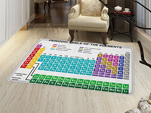 smallbeefly Periodic Table Bath Mats Carpet Educational Artwork for Classroom Science Lab Chemistry Club Camp Kids Print Floor Mat Pattern Multicolor