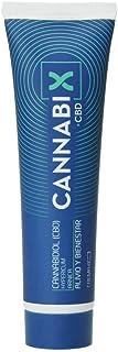 Cannabix, Crema