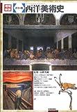 20世紀の美術