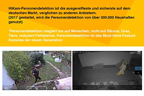 HiKam A7 Überwachungskamera für außen mit App & Support - Datensicherung und Cloud in Deutschland | Personenerkennung | Alexa kompatibel | Outdoor IP WLAN Kamera HD | WiFi Kamera | Bewegungsmelder