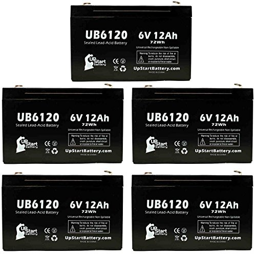 Mighty Max Battery ML15-12 12V 15AH F2 UPS Battery for Minuteman Pro 1000i 3 Pack Brand Product