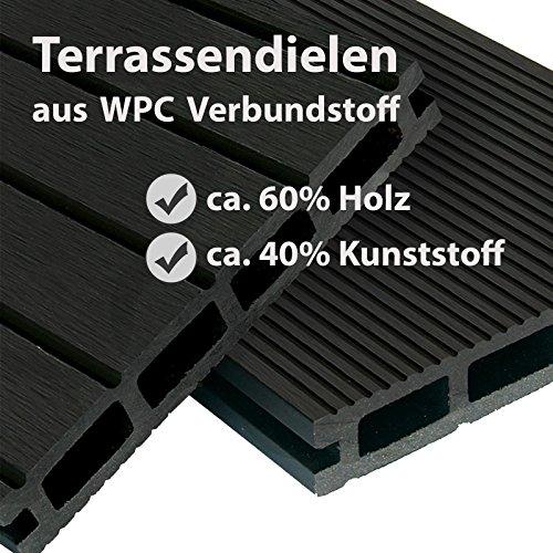 WPC Terrassendielen Basic Line - Komplett-Set Hellgrau | 12m² (4m x 3m) Holz-Brett Dielen | Boden-Fliesen + Unterkonstruktion & Clips | Balkon Boden-Belag + rutschfest + witterungsbeständig - 6