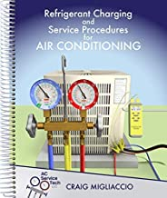 Refrigerant Charging and Service Procedures for Air Conditioning