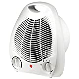 LOVEHOUGE Calefactor eléctrico portátil con termostato, calefacción personal de cerámica con protección contra sobrecalentamiento para la oficina y el hogar