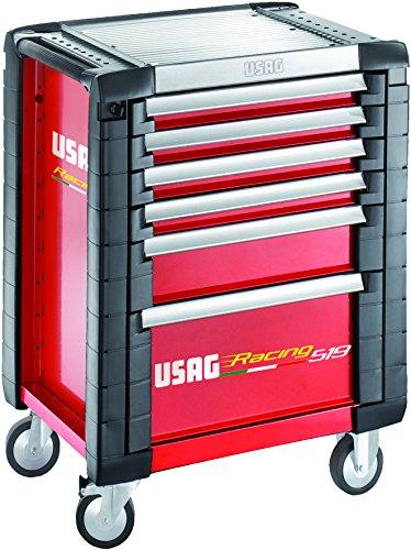 Usag519 R6/3V - Carro vacío