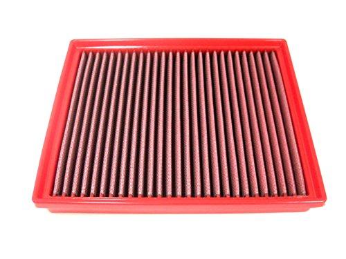 BMC FB740/20 Sport Replacement Air Filter