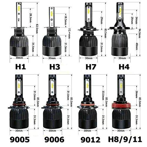 Heinmo Phares de voiture LED H4 faisceau haut et bas 36 W 12 V H4 6000 K Blanc H1 H7 H8 (9005/H3B)