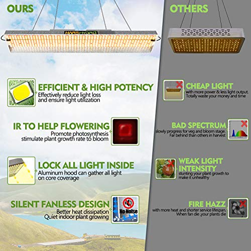 MARS HYDRO TSL 2000W LED Grow Light