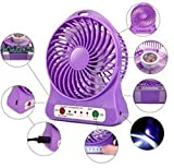 Global Craft 4Inch Multi Functional Rechargeable Battery USB Mini Fan Portable Comfort with 3 Speed...