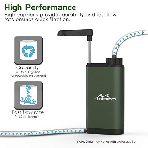 MoKo Wasserfilter Outdoor - 2