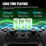 Zoom IMG-2 tutuo controller wireless ps4 classici