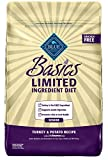 Blue Buffalo Basics Limited Ingredients